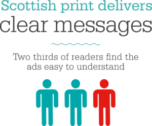 Scottish Print delivers Clear Messages - two thirds of readers find the ads easy to understand